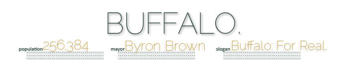 buffalorising